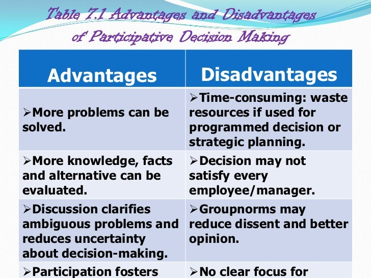 a discussion of the advantages and disadvantages of biotechnology 6 chapter 8 discussion questions 1 what are some of the advantages and disadvantages of collaborating on a development project 2 how does the mode of collaborating (eg, strategic alliance, joint venture, licensing, outsourcing, collective research organization.