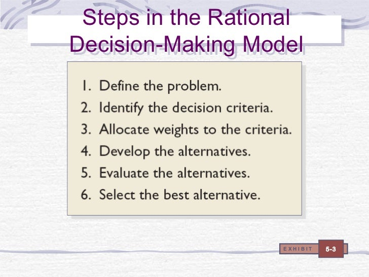 8 stages of rational decision making This site might help you re: explain two strengths and two weaknesses of the rational planning model public administrators, decision-makers, chief.