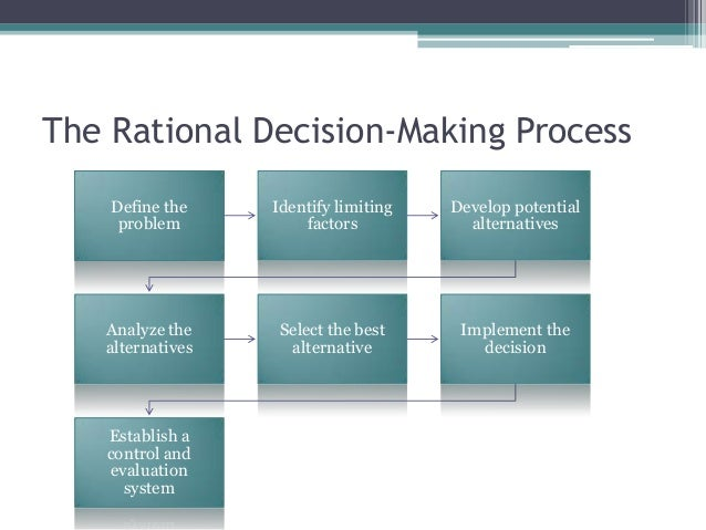 function of management and decision making process business essay Systems and decision making: a management risk assessment and decision making in business as a measuring tool and decision process in decision analysis.