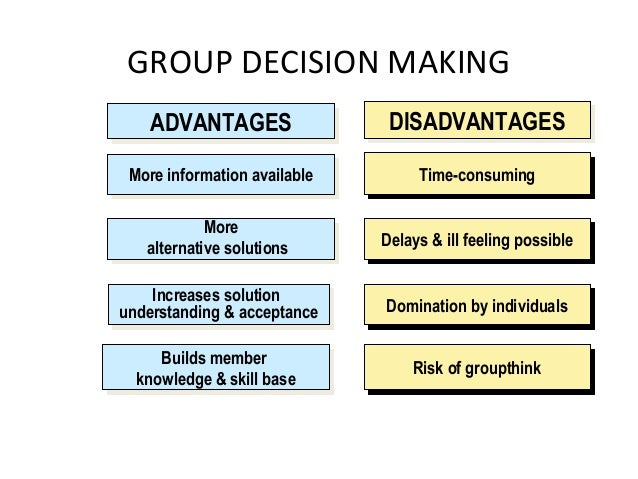 Group Decision Making Advantages 80
