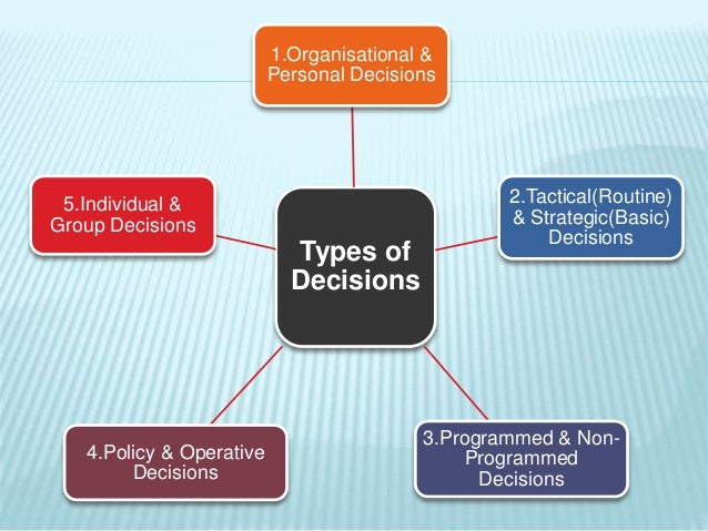 factors affecting the decision of graduating A training handout listing and describing the five major factors of poverty decision making ability, and of the big five factors of poverty factors.