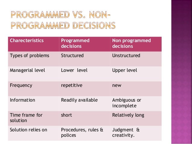 differences between non programmedand and programmed decisions This article deals with the two different types of decisions in management theory and decision making it talks about the basic differences between programmed and non-programmed decisions.