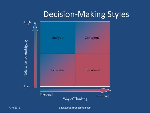 Decision making essay