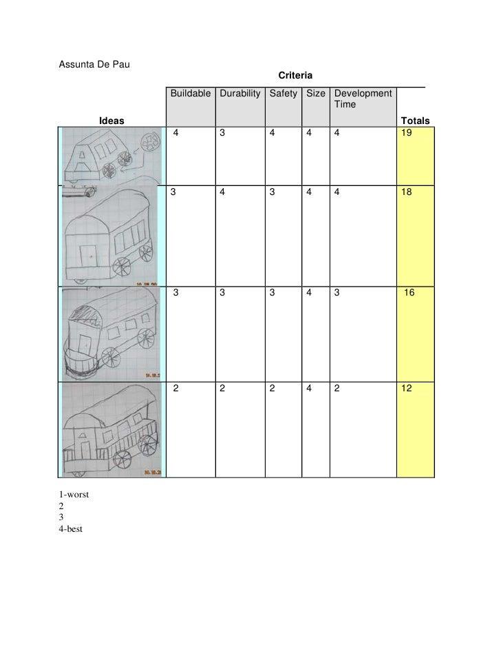Assunta De Pau                                         Criteria                  Buildable Durability Safety Size Developm...