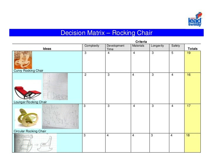 Decision matrix rocking chair