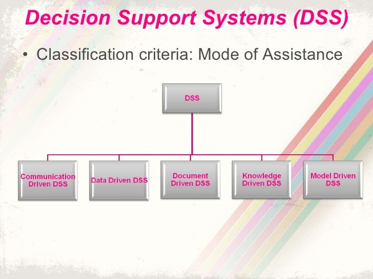 decision support system case study with solution Start studying mis chapter 10 learn vocabulary, terms, and more with flashcards, games, and other study tools search create in a decision support system.