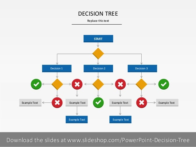 DECISION TREE Replace this text  START  Decision 1  Example Text  Decision 2  Example Text  Example Text  Decision 3  Exam...