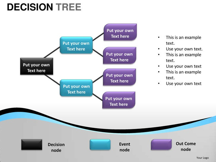 Decision tree powerpoint presentation templates for Decision tree microsoft word