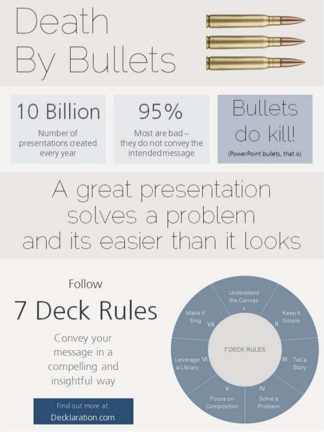 Decklaration - Death by Bullets - Infographic