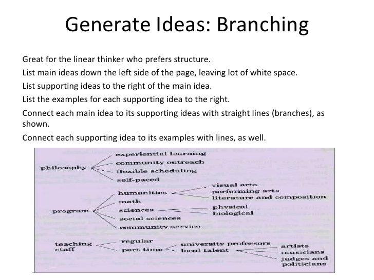 deconstruction essay generator Academics, news, people and research.