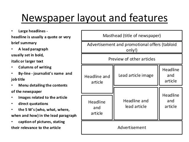 newspaper page design terms In this method a copy of the newspaper page is placed  development in terms of newspaper  newspaper production team use their design skills to.