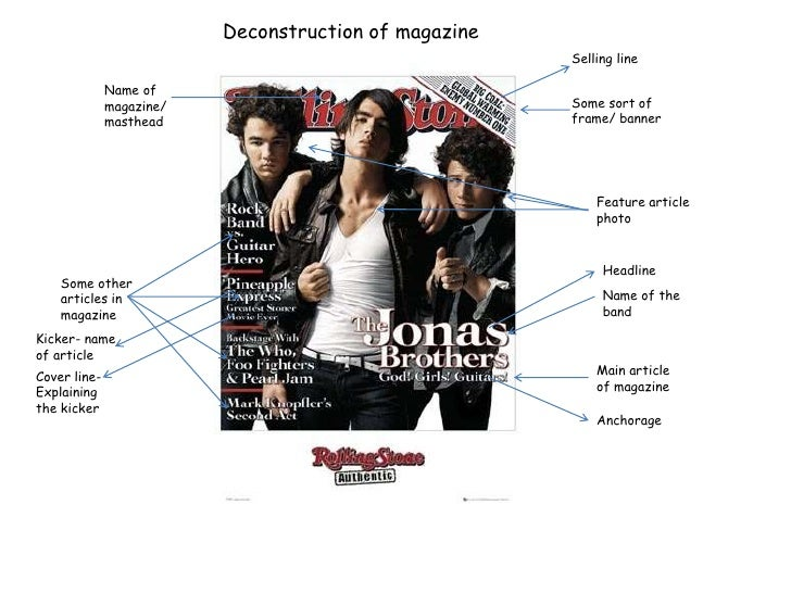 Deconstruction of magazine<br />Selling line<br />Name of magazine/ masthead<br />Some sort of frame/ banner<br />Feature ...