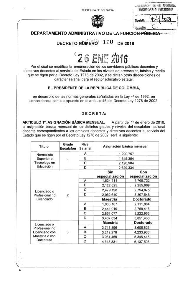 Aumento salarial 2016 en costa rica for Resolucion docentes 2016