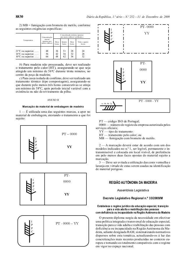 8830 Diário da República, 1.ª série—N.º 252—31 de Dezembro de 2009 2) MB = fumigação com brometo de metilo, conforme as se...