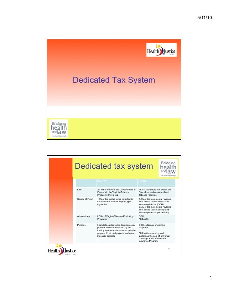 5/11/10     Dedicated Tax System     Dedicated tax system                   RA 7171                                   RA 9...