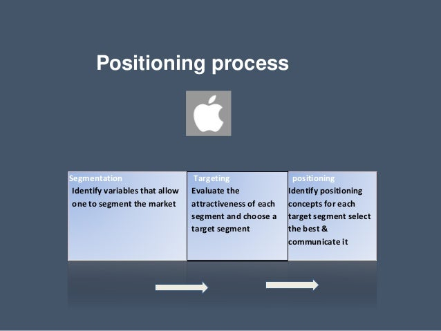 apple total brand management essay Apple inc, is an american multinational corporation start with a focus on designing and manufacturing consumer electronics and closely related software products.