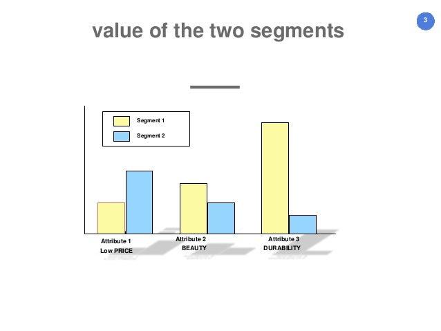 apple market segmentation Free essay: segmentation and target market for southwest airlines steven garnes mkt/571 august 10, 2015 denise a rueb segmentation and target market for.