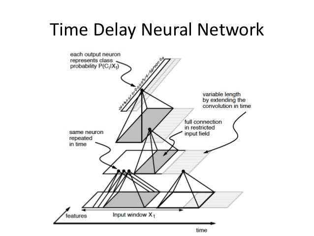 Time Delay Neural Network 26 Time Delay Neural