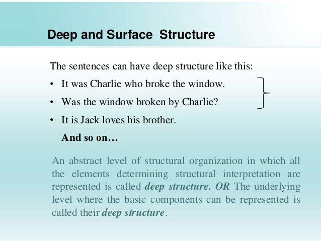 Film Essay Structure