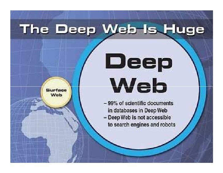 Deep Web • The deep Web (also called Deepnet, the invisible   Web, dark Web or the hidden Web) refers to   World Wide Web ...