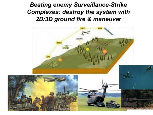 Beating enemy Surveillance-StrikeComplexes: destroy the system with   2D/3D ground fire & maneuver
