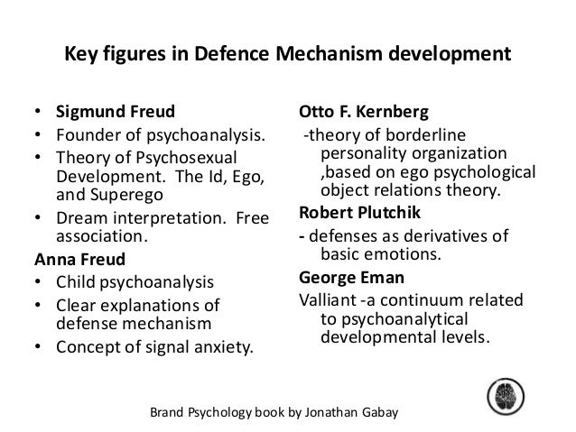 defense mechanisms Defense mechanisms in psychology refer to habitual ways of dealing with negative emotions, fear and frustration their main function is to distort, manipulate or even completely deny the reality in order to reduce your anxiety.