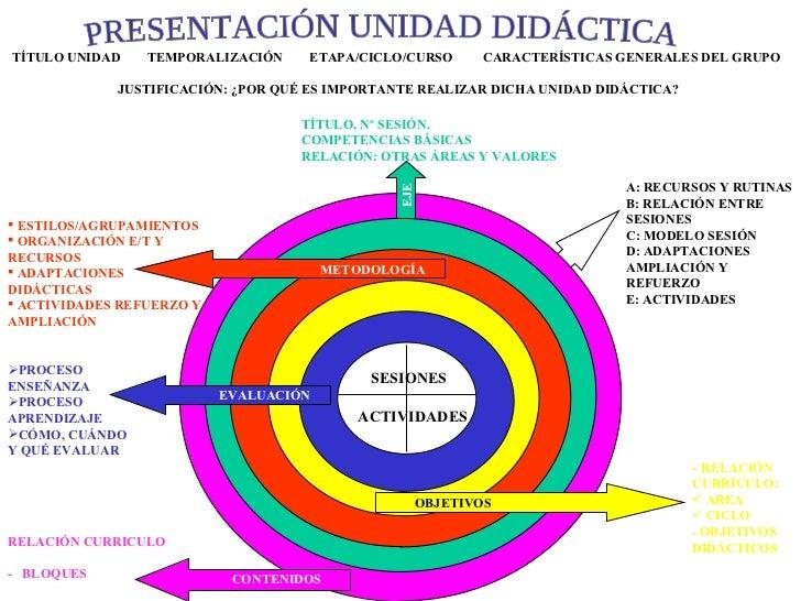 ejemplo programacion didactica musica primaria: