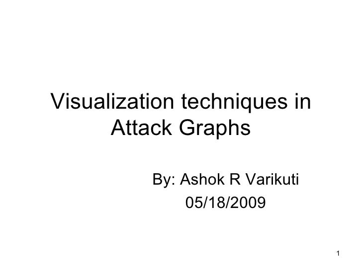Visualization techniques in Attack Graphs <ul><ul><li>By: Ashok R Varikuti </li></ul></ul><ul><ul><li>05/18/2009 </li></ul...