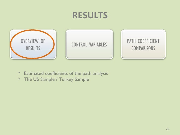 Dissertation using path analysis