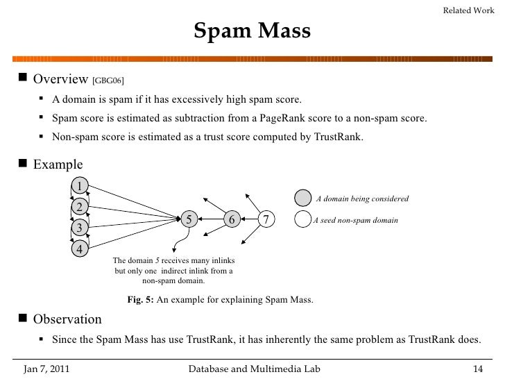 spam master thesis Anti-spam filtering a thesis submitted in partial satisfaction master of science in computer science by 31 spam email with embedded-text in image example.