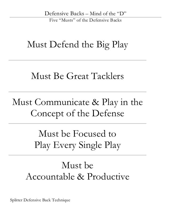 "Defensive Backs – Mind of the ""D""                     Five ""Musts"" of the Defensive Backs         Must Defend the Big Play..."