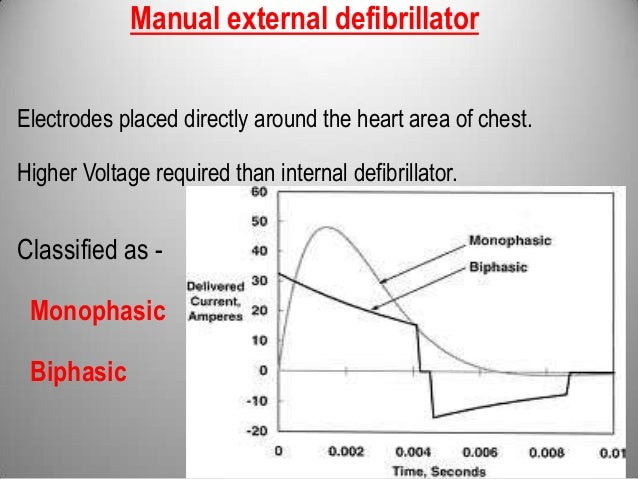 essay on monophasic versu biphasic Search for more papers transthoracic incremental monophasic versus biphasic biphasic versus monophasic waveforms for transthoracic defibrillation in.