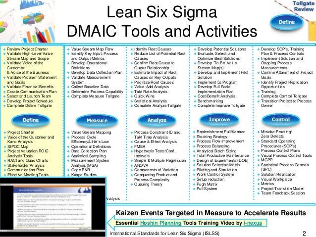 six sigma business plan template