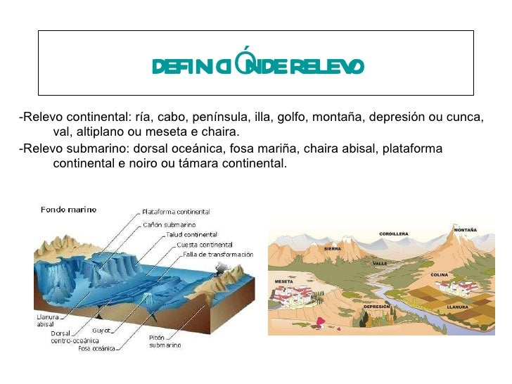 DEFINICIÓN DE RELEVO -Relevo continental: ría, cabo, península, illa, golfo, montaña, depresión ou cunca, val, altiplano o...
