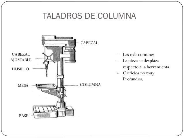 Taladro - Taladradora de columna ...