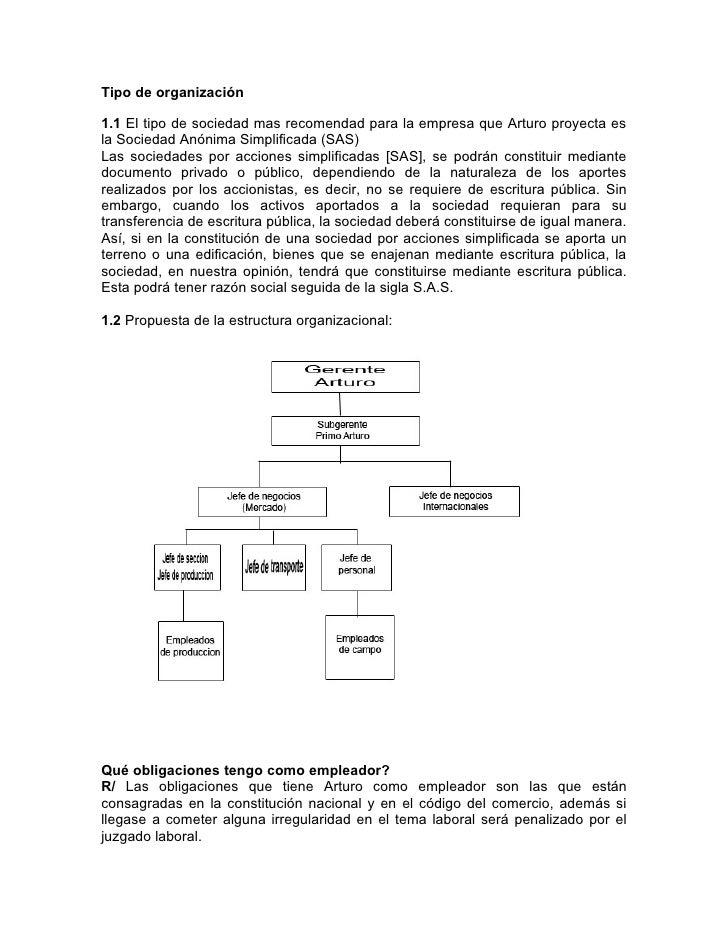 Tipo de organización1.1 El tipo de sociedad mas recomendad para la empresa que Arturo proyecta esla Sociedad Anónima Simpl...