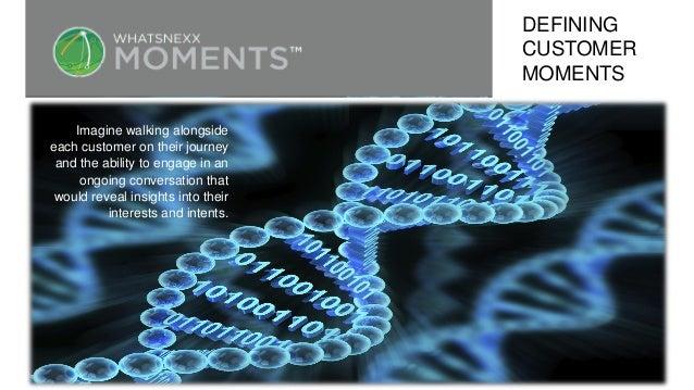 Defining Customer Moments