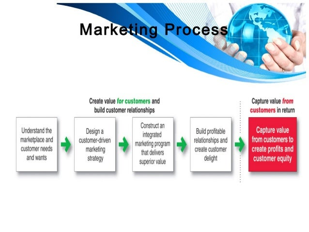 the definition of marketing essay What is pricing – definition of the golden spikes baseball center executive summary this marketing plan is designed to give a blueprint marketing essay.