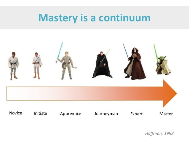 What is mastery let s define it