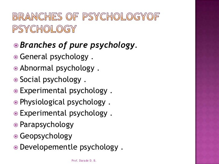 Term for psychology??????????/?