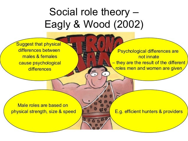 gender and development essay There are two cognitive explanations of gender development  applications of  these theories can be added to this essay - how is this useful in the real world.