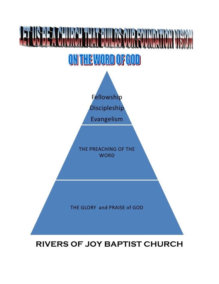 Definition Of A Local Church