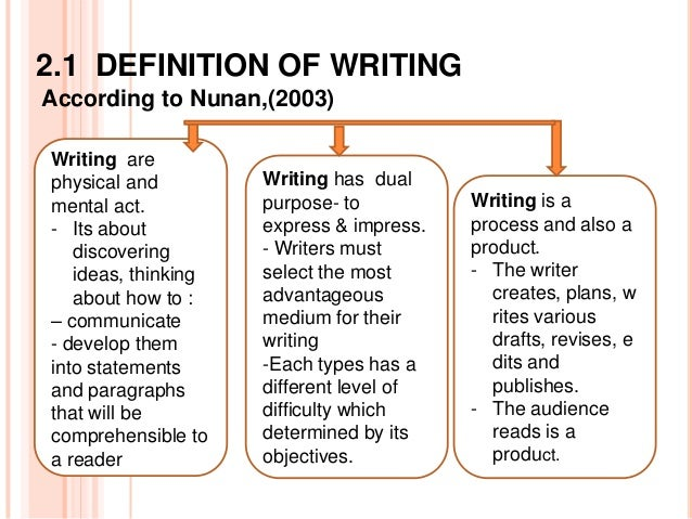definition of the writing process Adaw 10-46 definition of expository writing expository writing is defined as presenting reasons, explanations, or steps in a process logical order should be used.