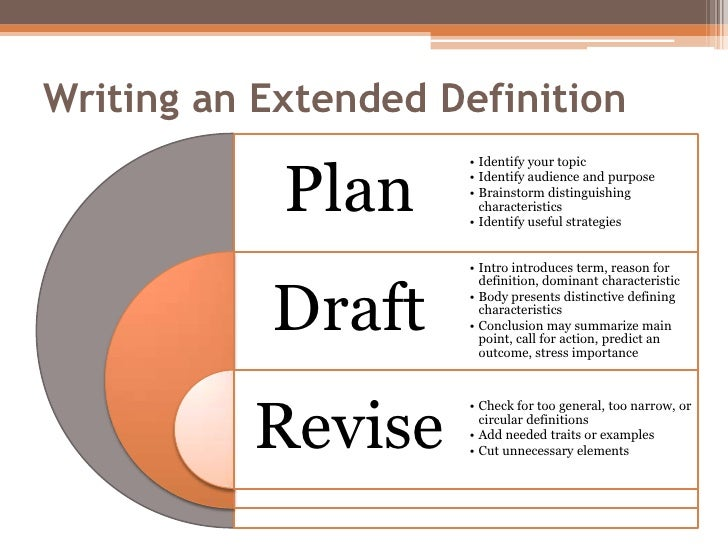 many words should introduction extended essay Extended-response or essay questions take care and thought, but they are nothing to fear in fact, the more you show what you know about a topic, the more credit you are likely to receive on a test.