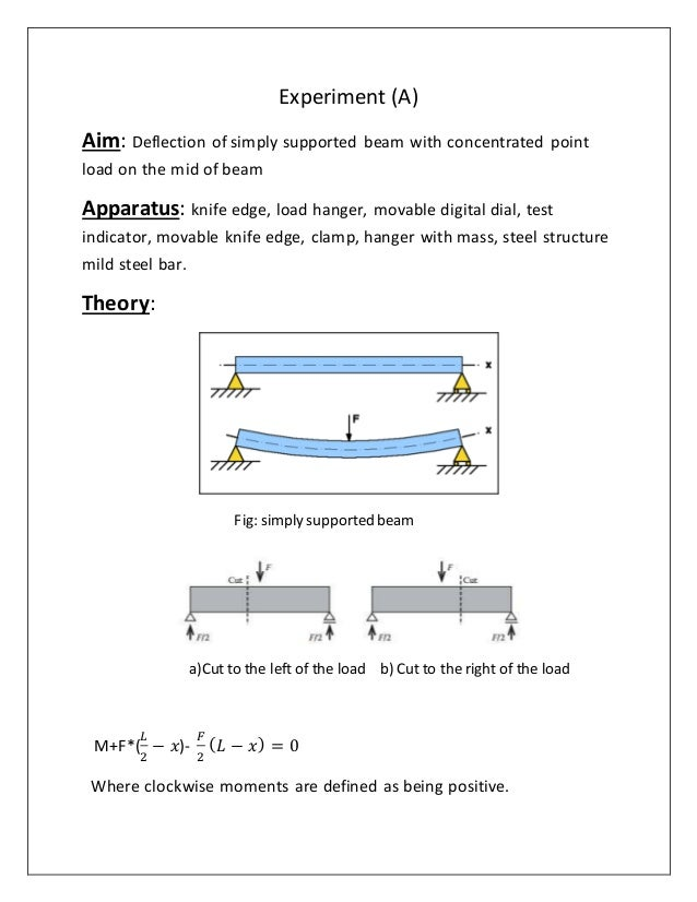 deflection of simply supported beam Beam design formulas simply select the picture which most resembles the bending moments and deflection can be found for each beam case simply supported.