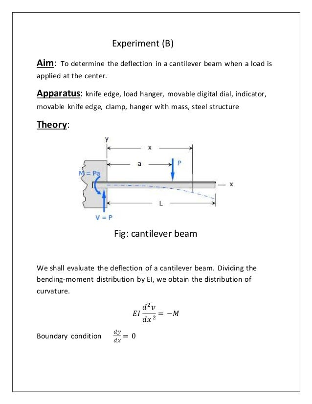 deflection of beam lab report Beams are the structural members which are designed to take load applied laterally to beam axis load applied to the beam try to produce deflection in beam whose magnitude vary along the length of the beam.
