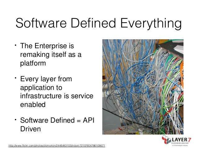 Software Defined Everything Software Defined Everything