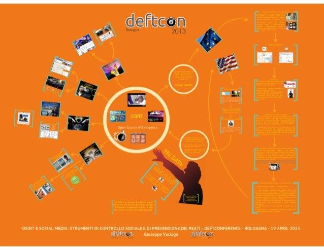 Deftcon 2013 - Giuseppe Vaciago - Osint e prevenzione dei Crimini