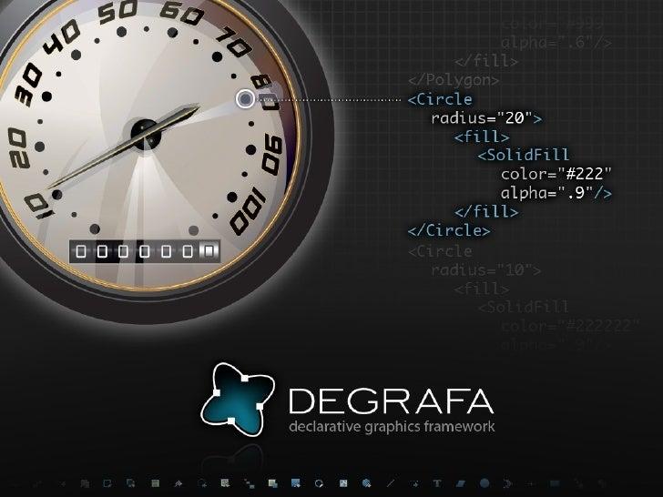 Degrafa Overview
