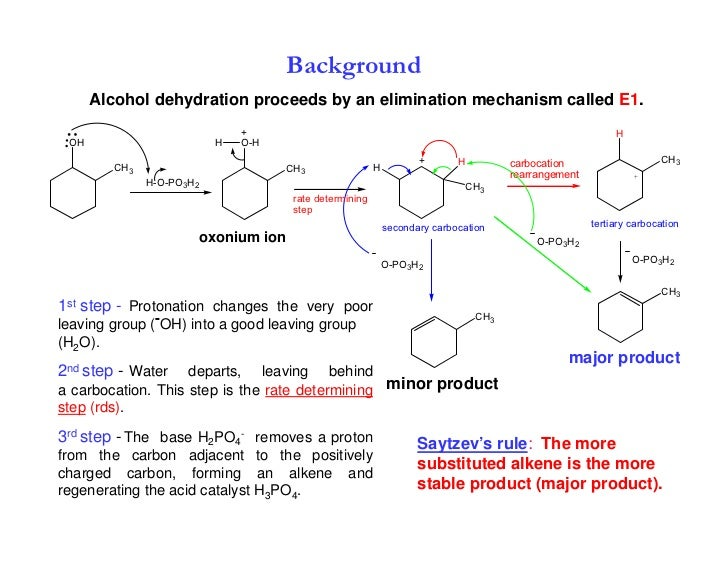 dehydration lab report The purpose of this experiment is performing the dehydration reaction of methylcyclohexanol in the presence of phosphoric acid, by using fractional distillation method.